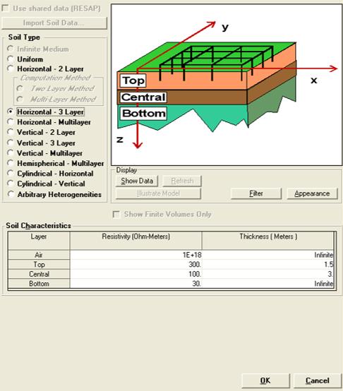 Soil model analysis in CDEGS