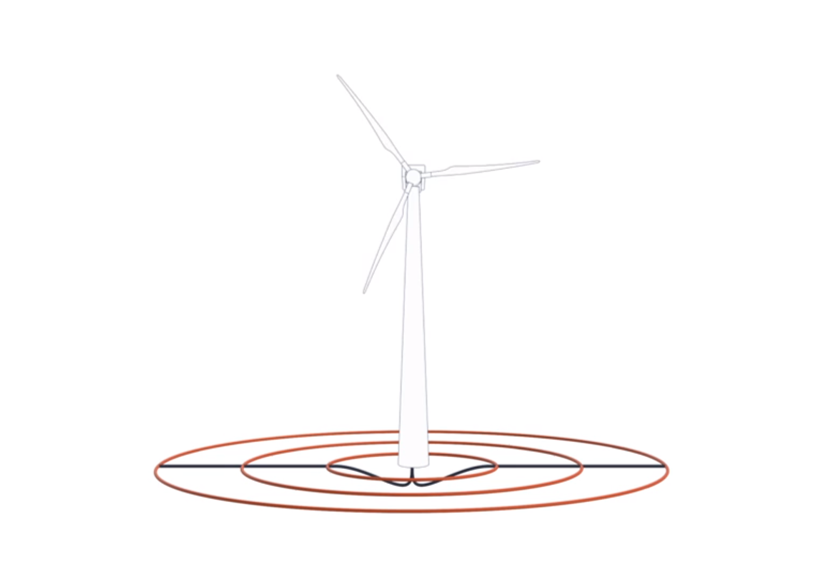 Wind turbine earthing